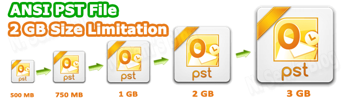 ANSI PST file size limitation