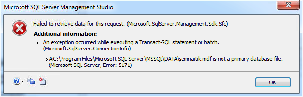 Microsoft SQL Server Error 5171